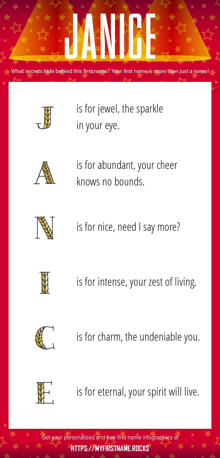 Janice Infographics