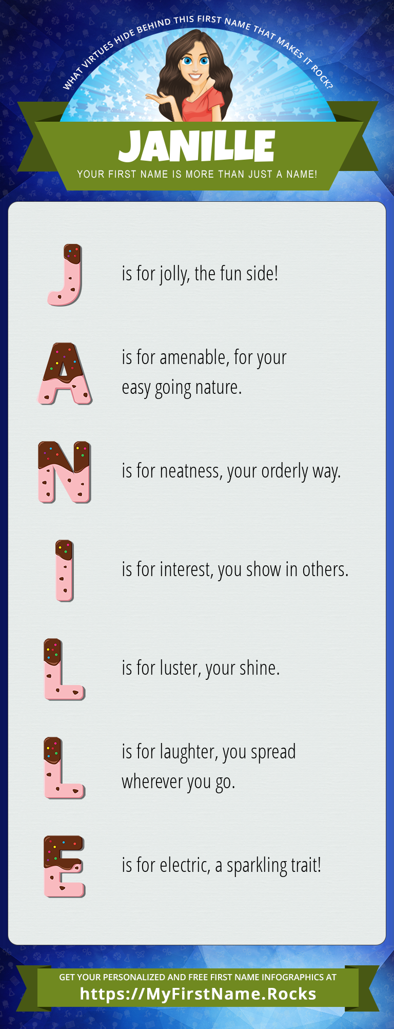 Janille Infographics