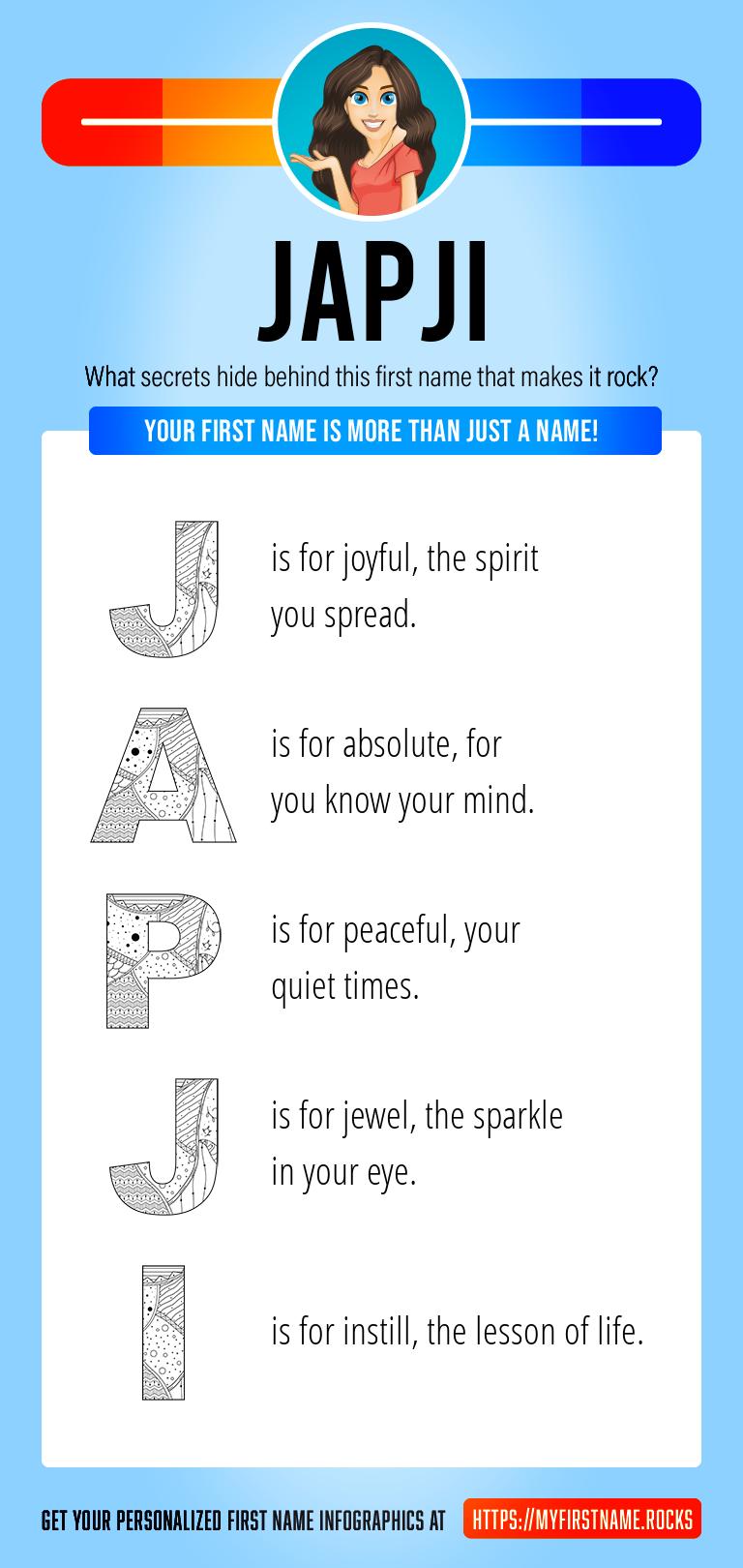 Japji Infographics