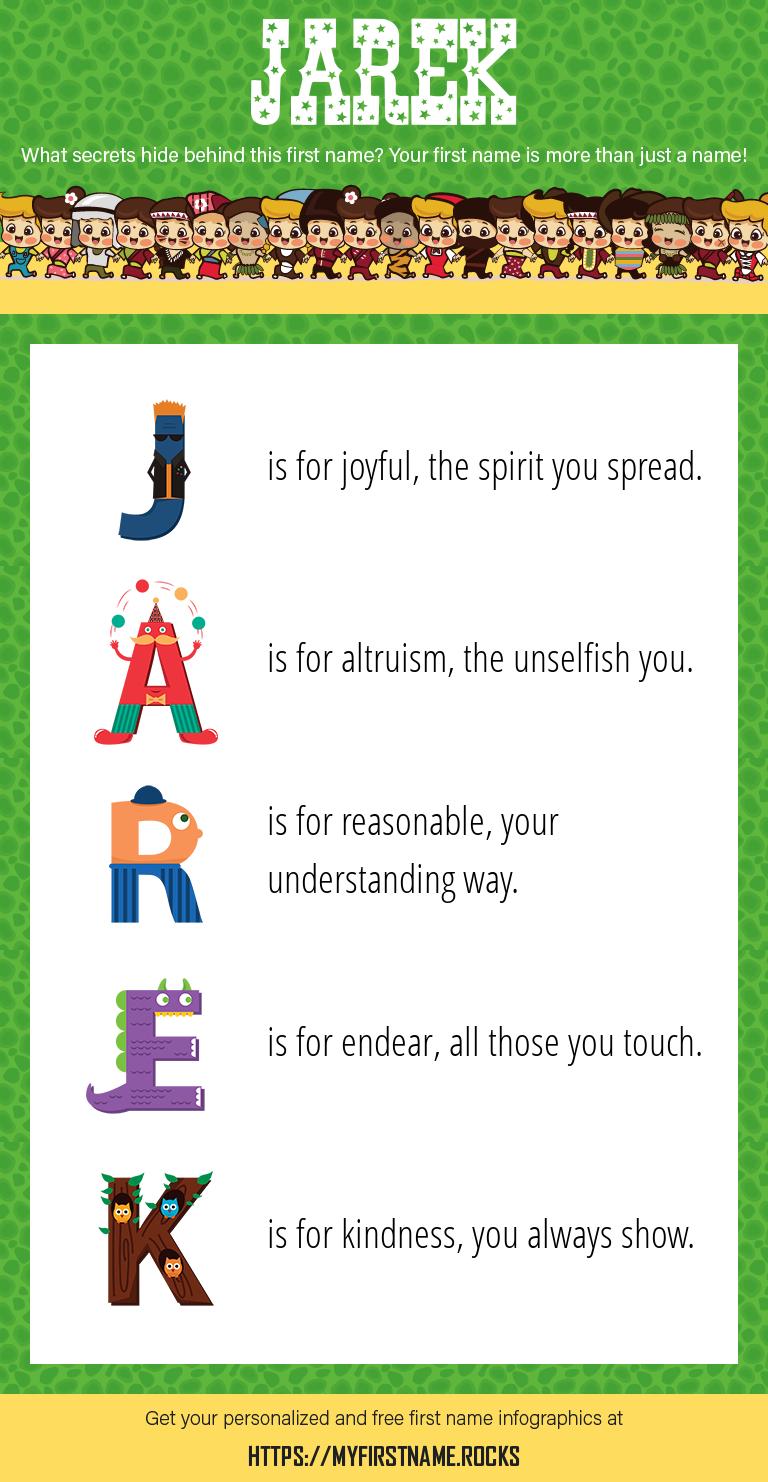 Jarek Infographics