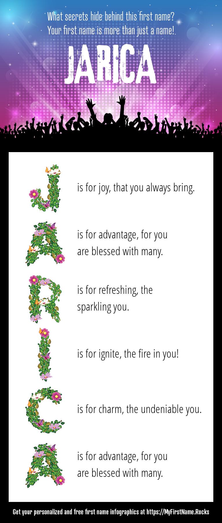 Jarica Infographics