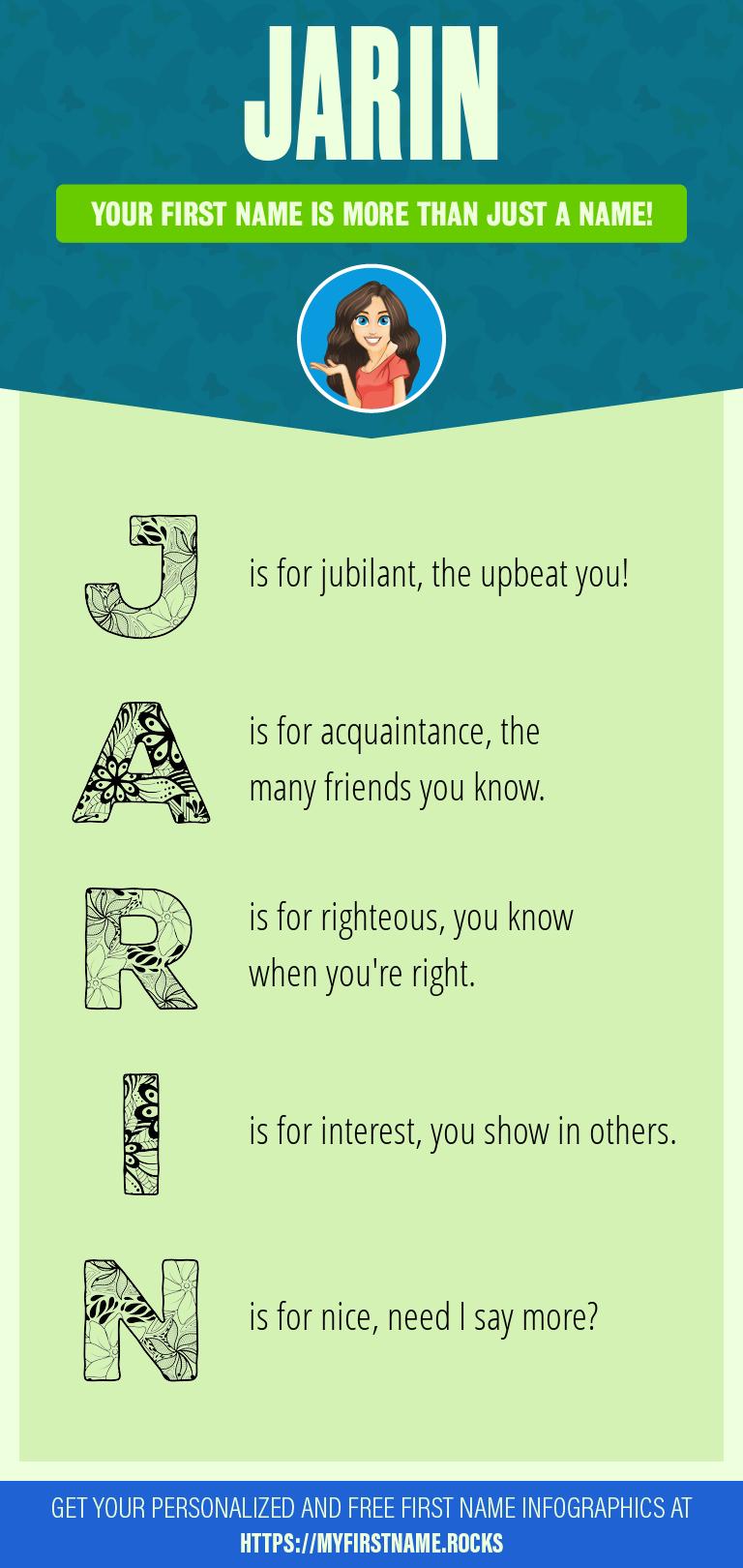 Jarin Infographics