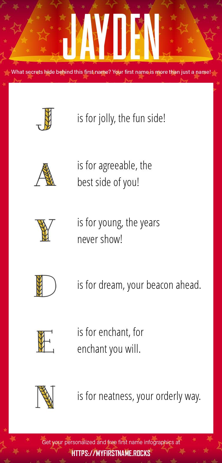 Jayden Infographics