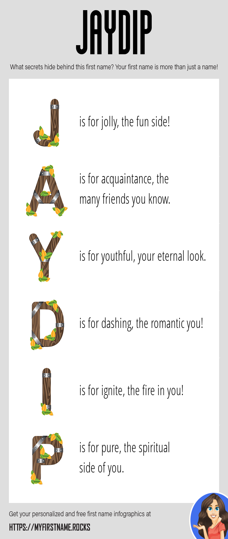 Jaydip Infographics