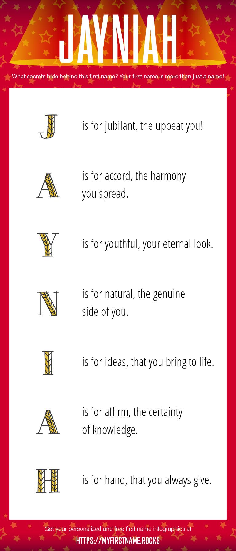 Jayniah Infographics