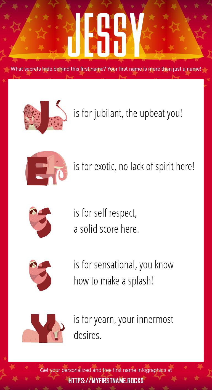 Jessy Infographics