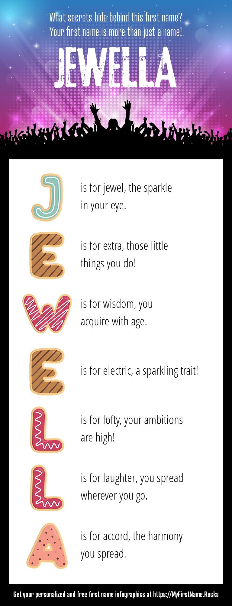 Jewella Infographics