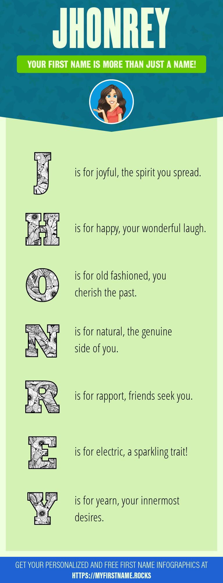 Jhonrey Infographics