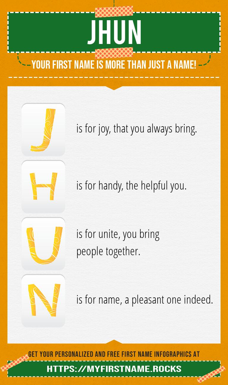 Jhun Infographics