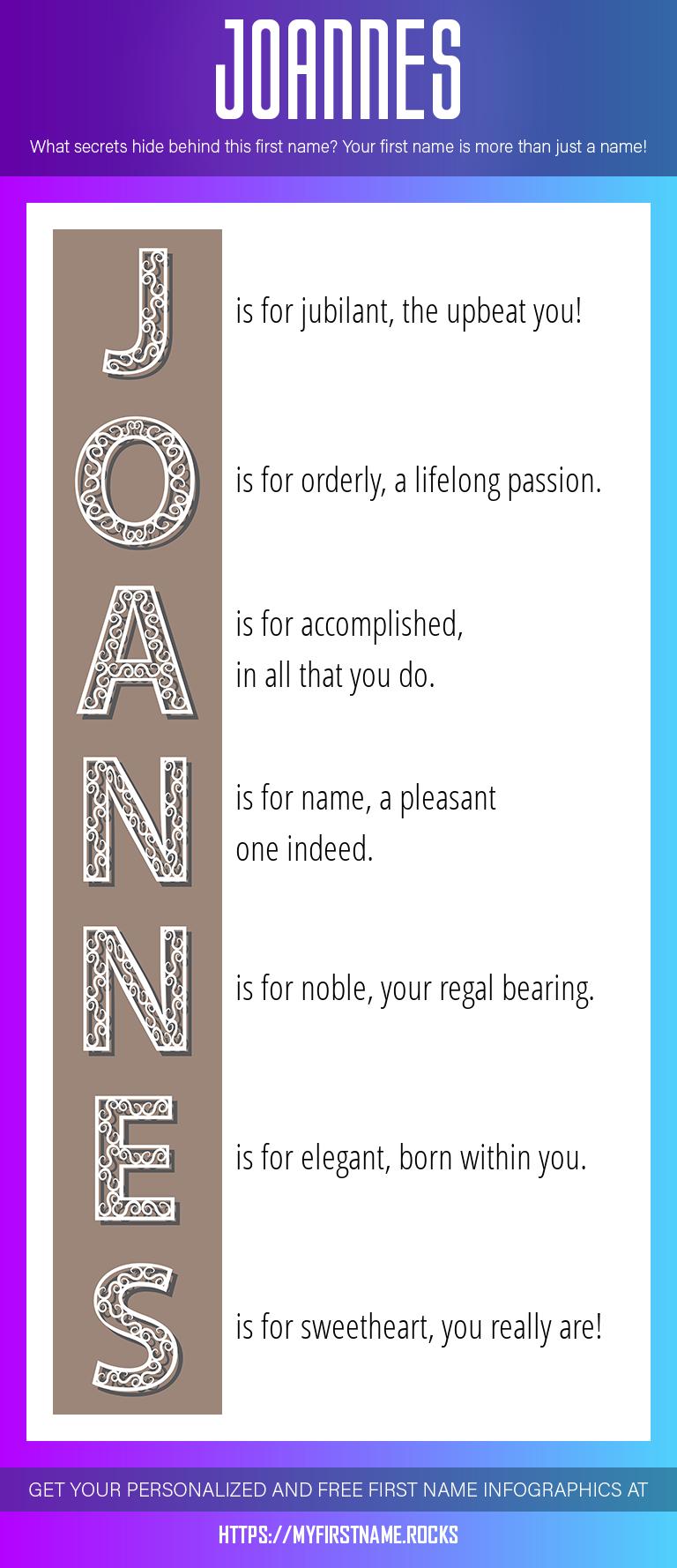 Joannes Infographics