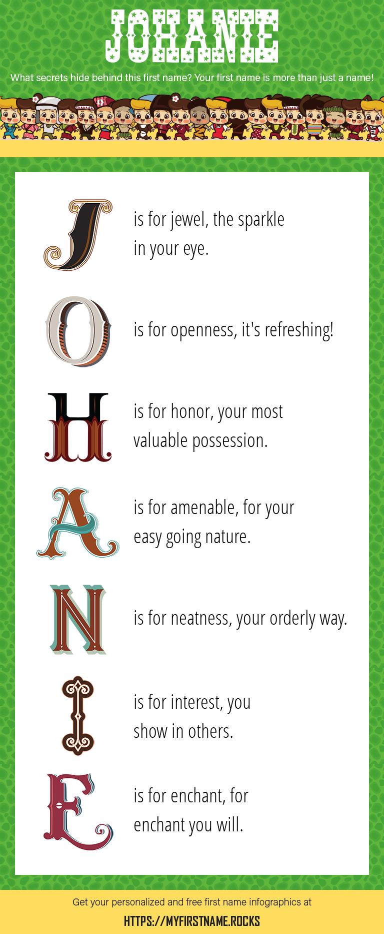 Johanie Infographics