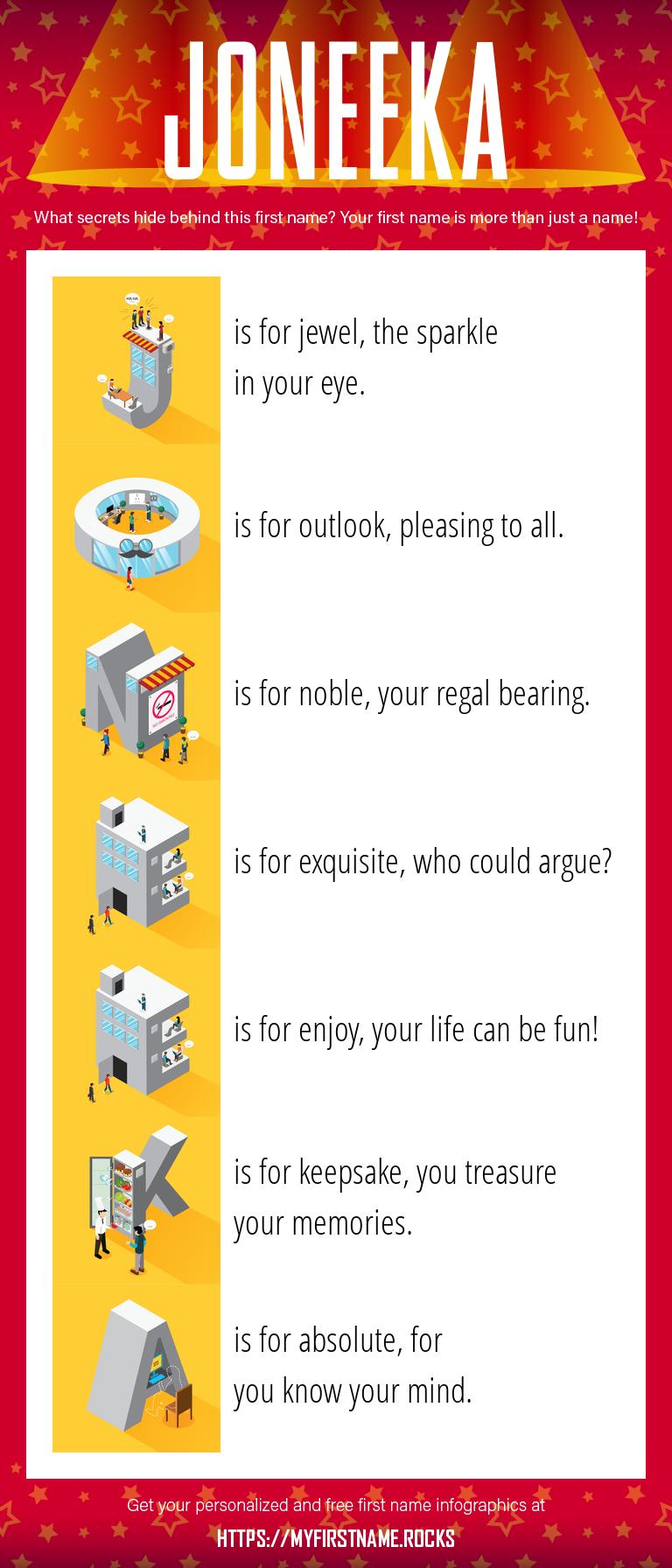Joneeka Infographics