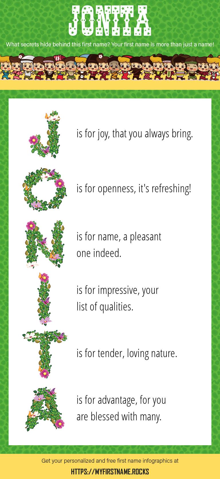 Jonita Infographics