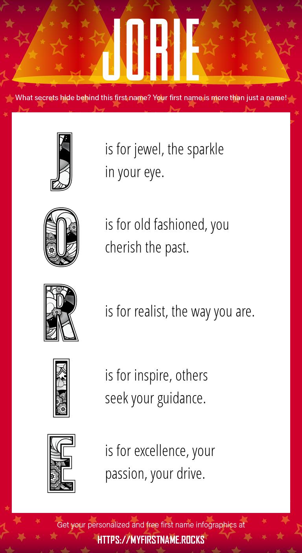 Jorie Infographics