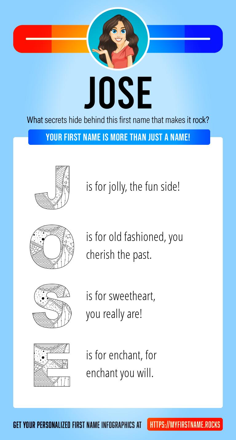 Jose Infographics