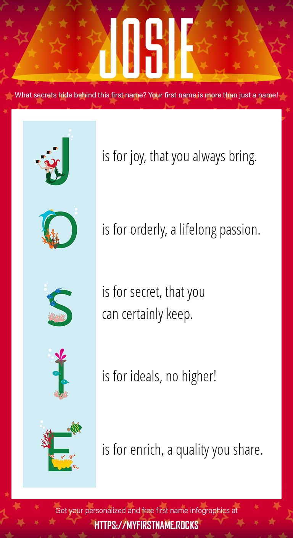 Josie Infographics