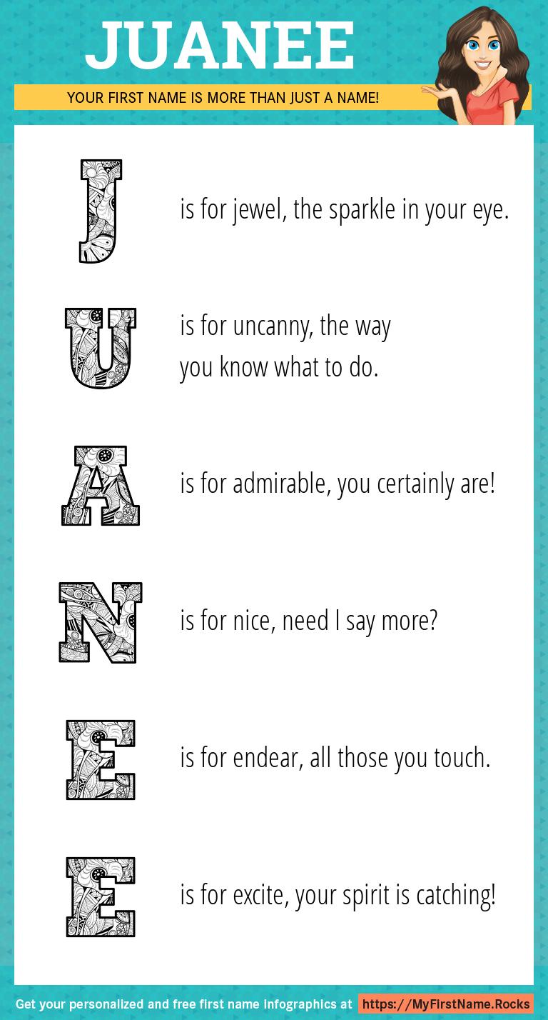 Juanee Infographics