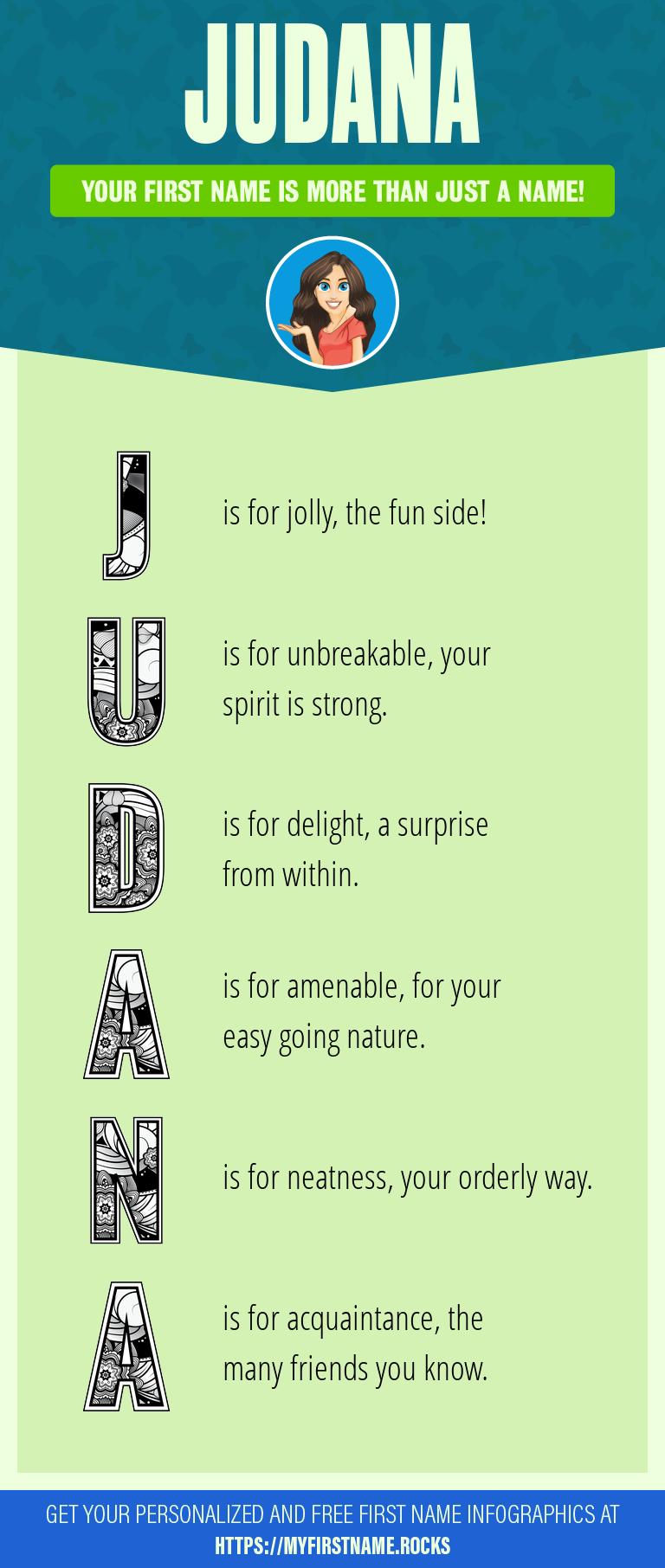 Judana Infographics