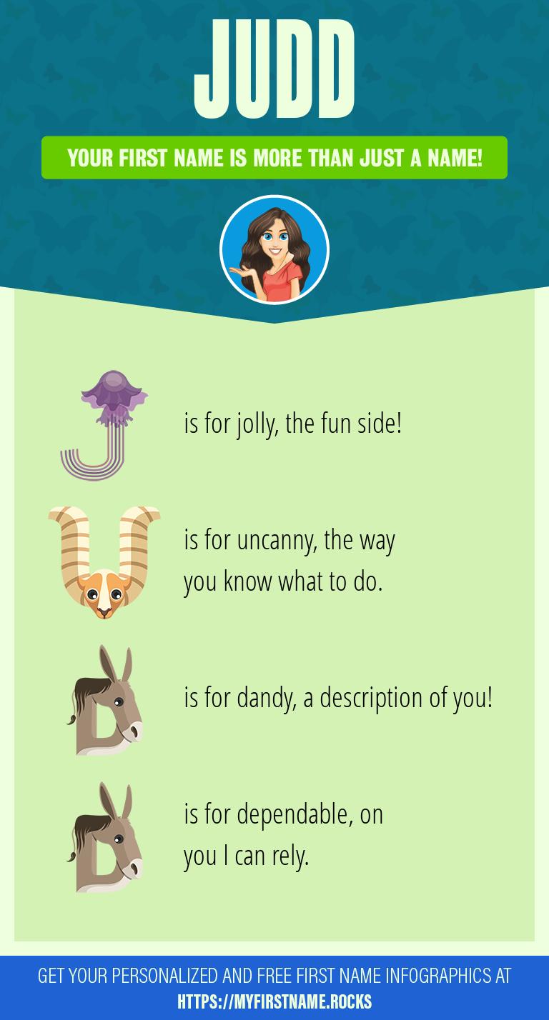 Judd Infographics