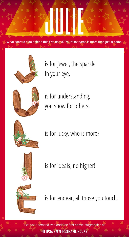 Julie Infographics