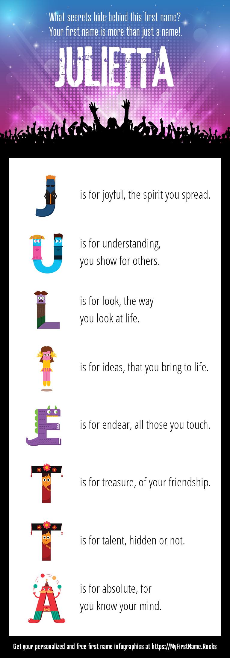 Julietta Infographics