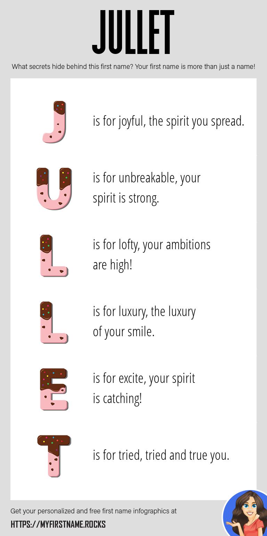 Jullet Infographics