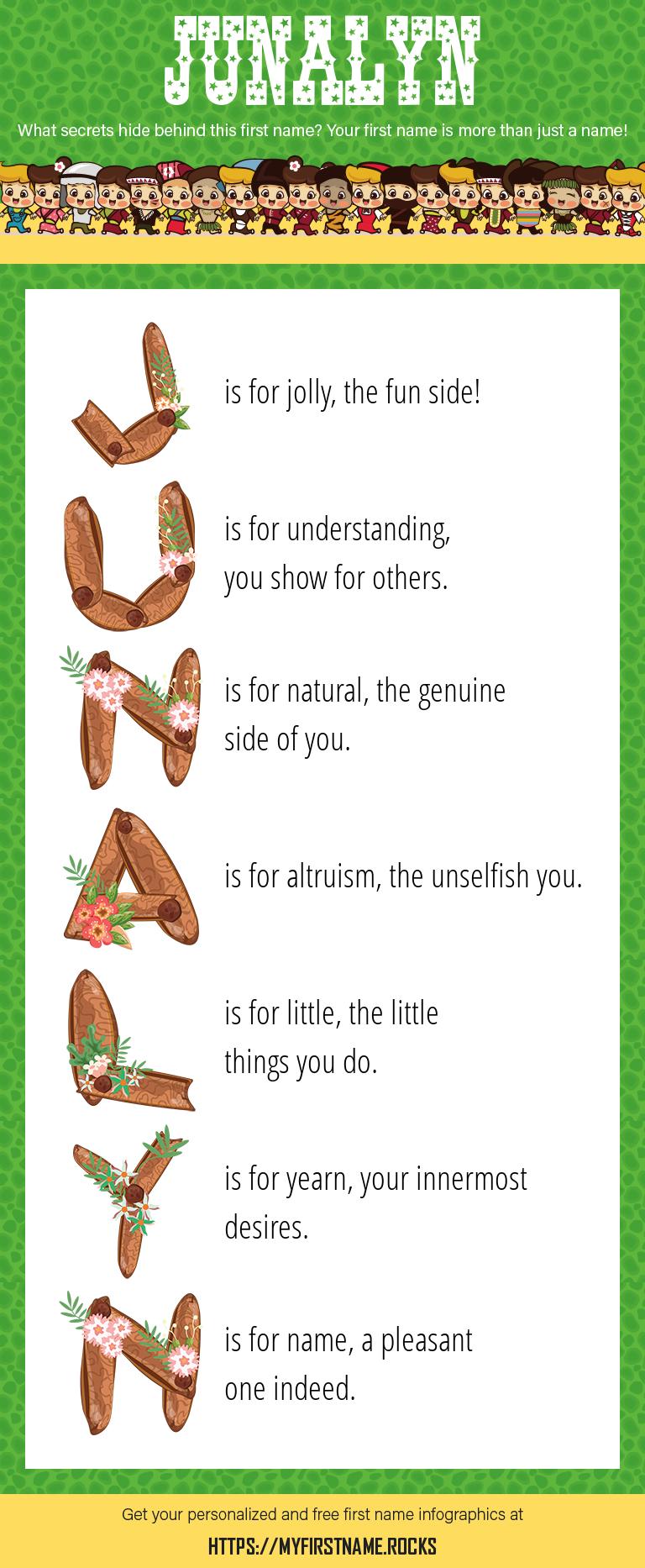 Junalyn Infographics