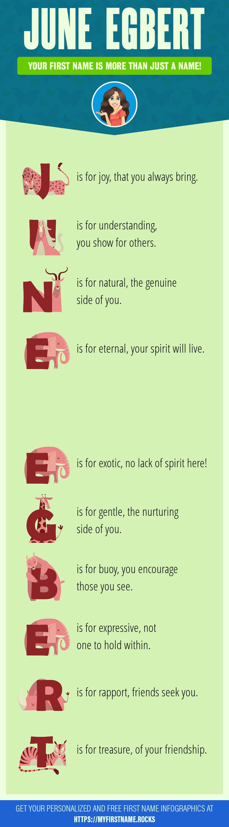 June Egbert Infographics