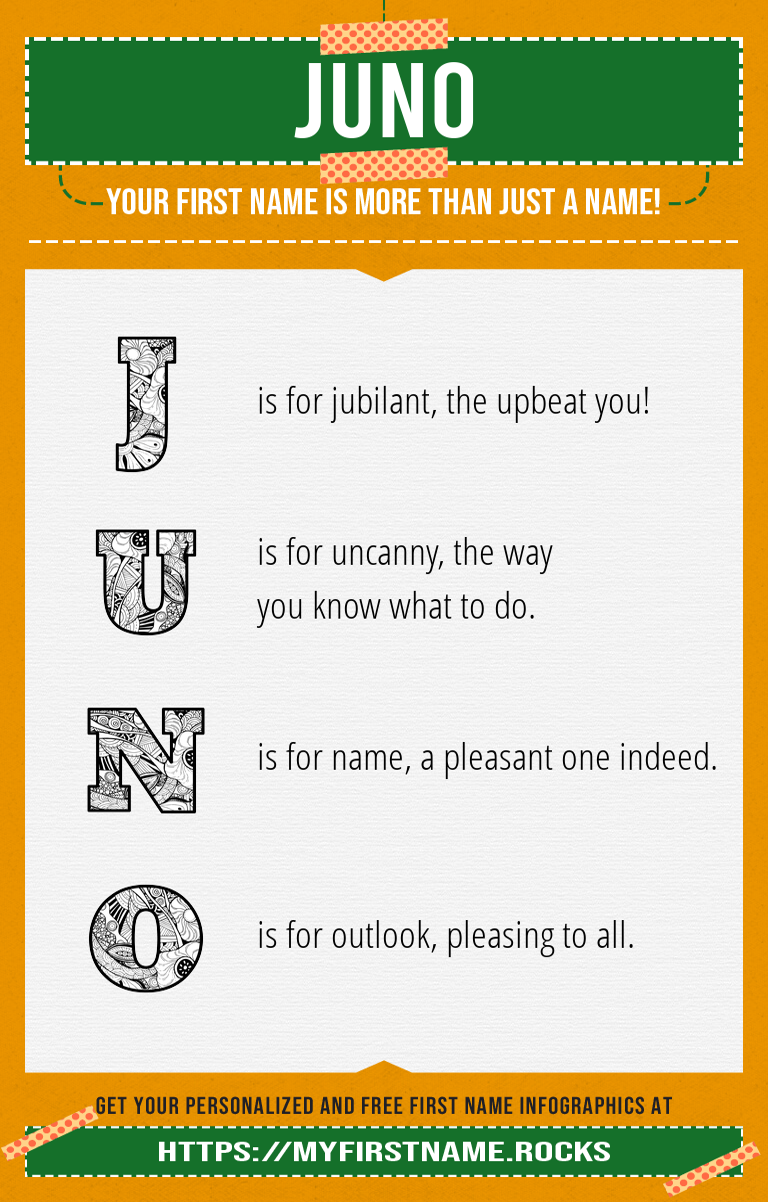 Juno Infographics