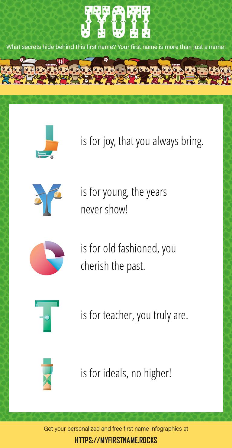 Jyoti Infographics