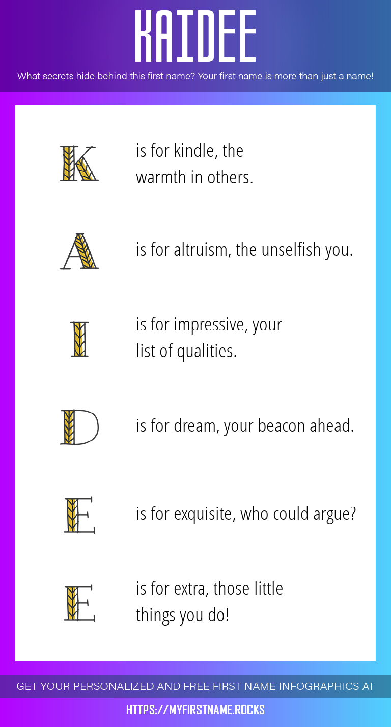Kaidee Infographics