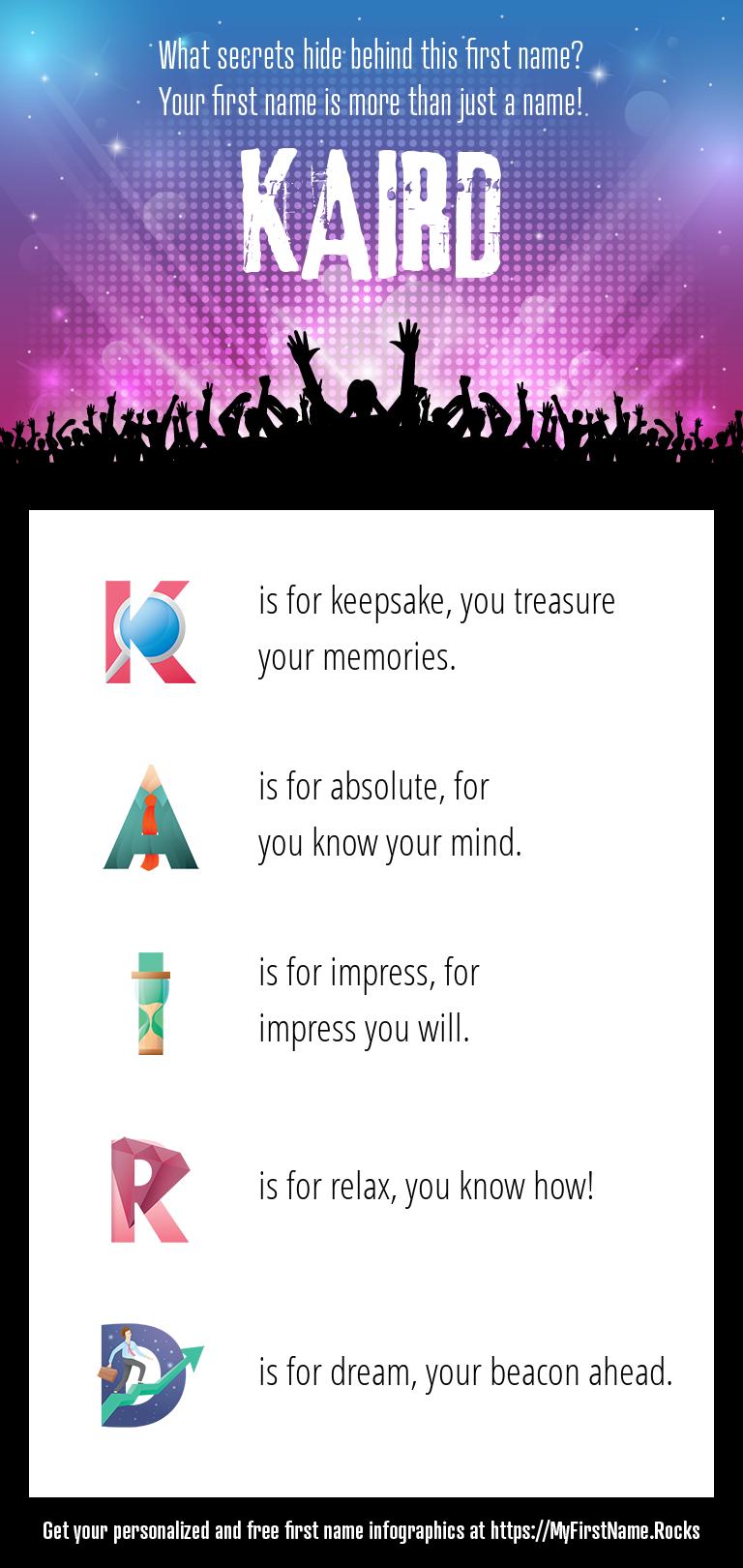 Kaird Infographics