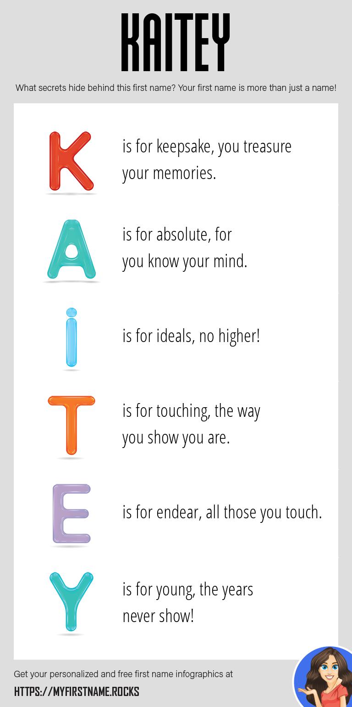 Kaitey Infographics