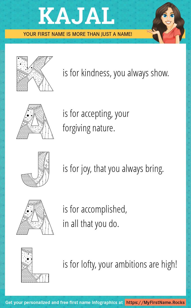 Kajal Infographics
