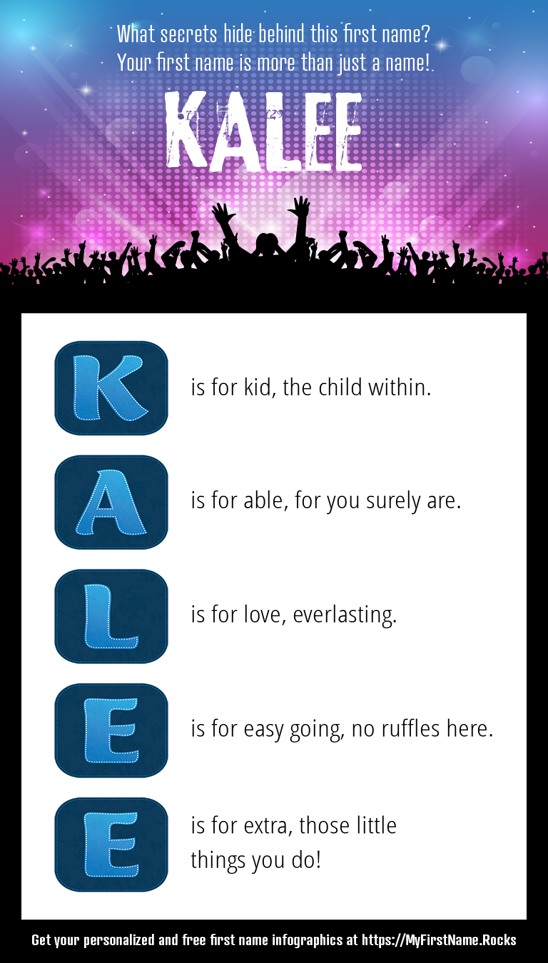 Kalee Infographics