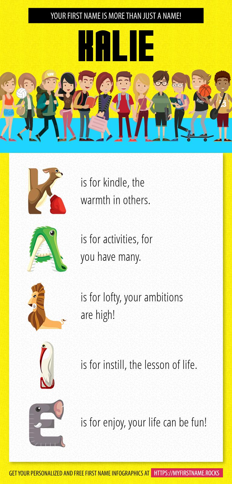 Kalie Infographics