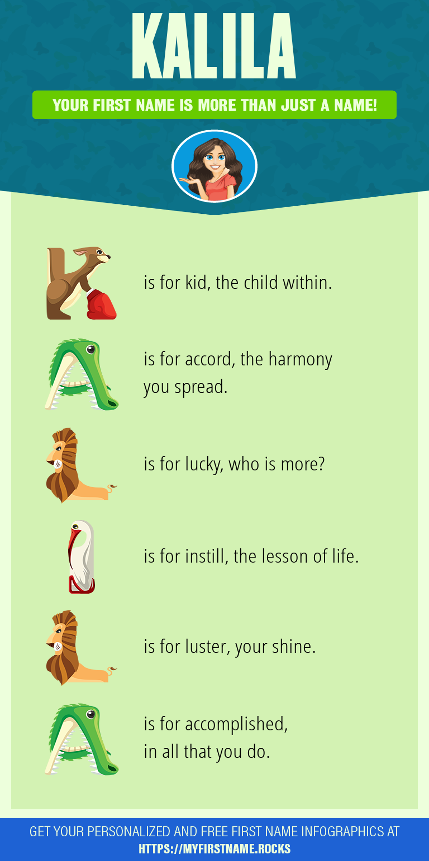 Kalila Infographics