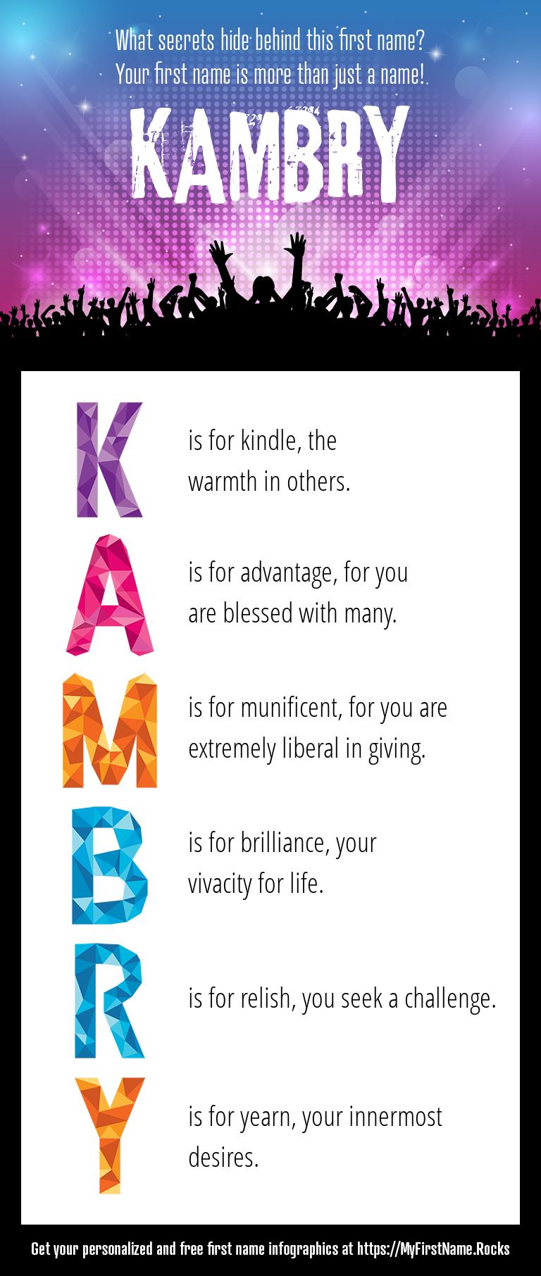 Kambry Infographics
