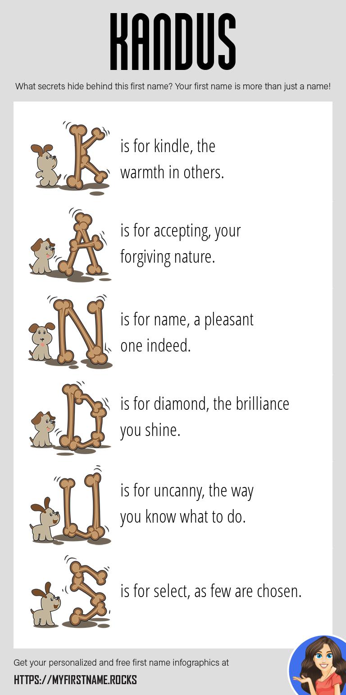 Kandus Infographics