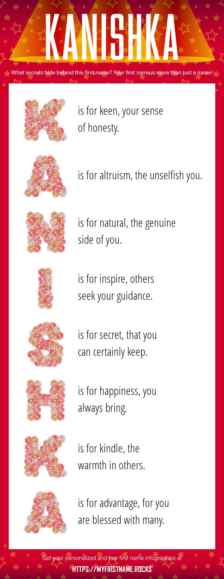 Kanishka Infographics