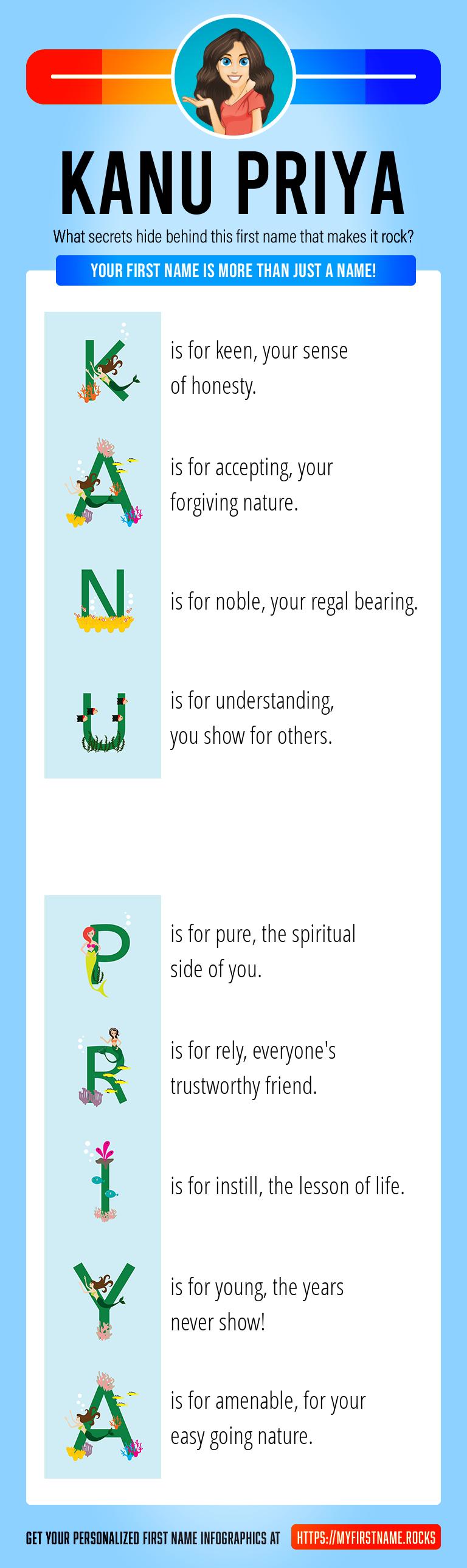 Kanu Priya Infographics