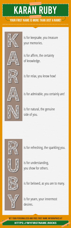Karan Ruby Infographics
