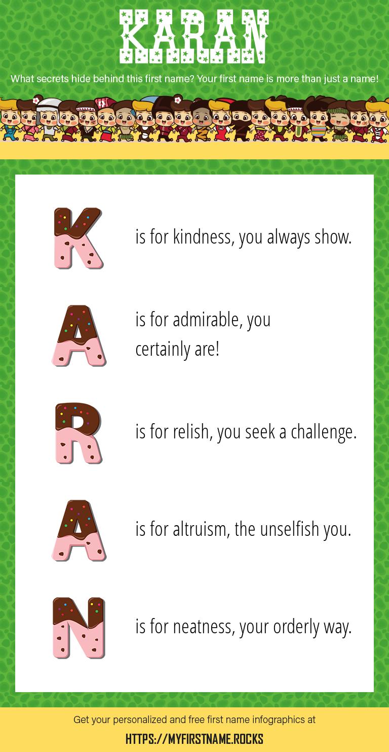 Karan Infographics