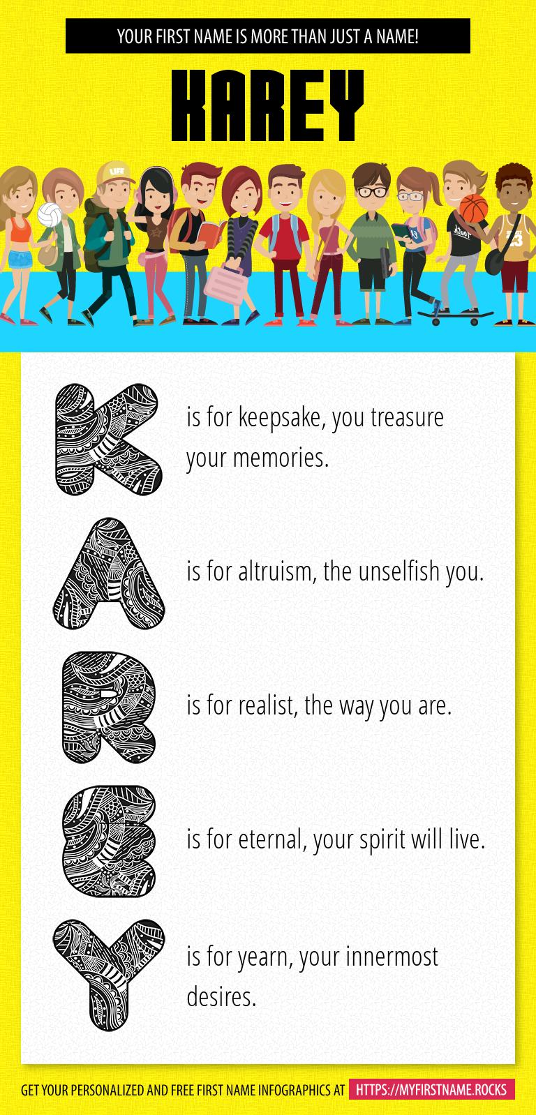 Karey Infographics