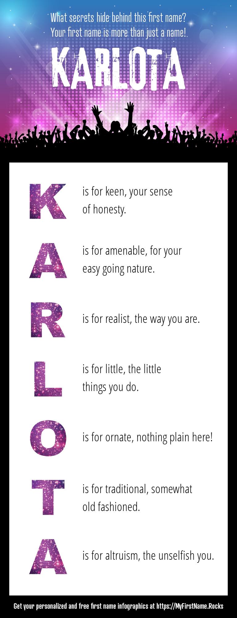 Karlota Infographics