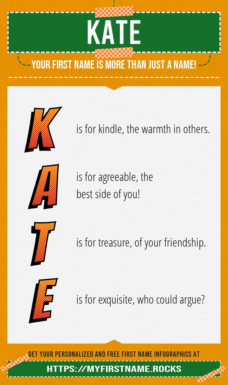 Kate Infographics