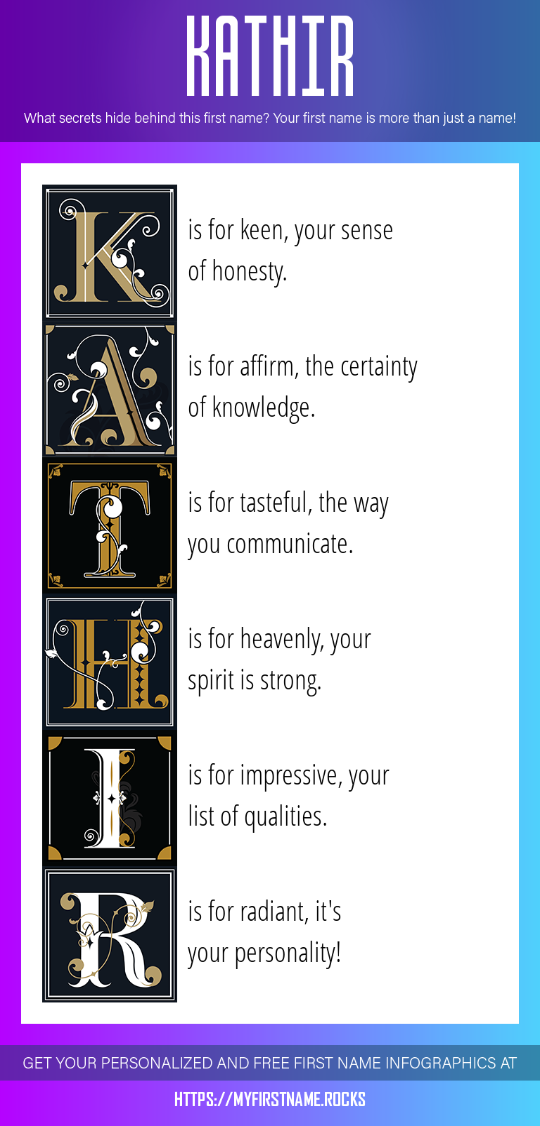 Kathir Infographics