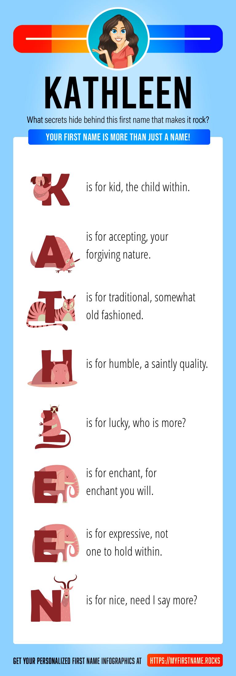 Kathleen Infographics