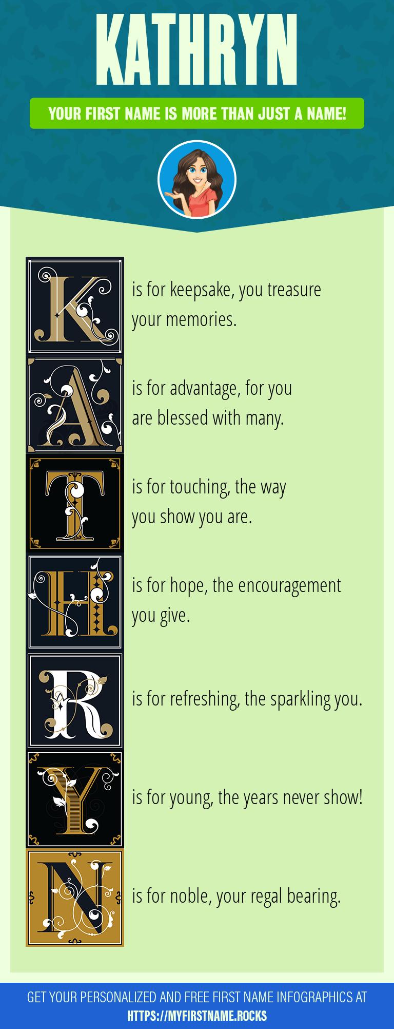 Kathryn Infographics