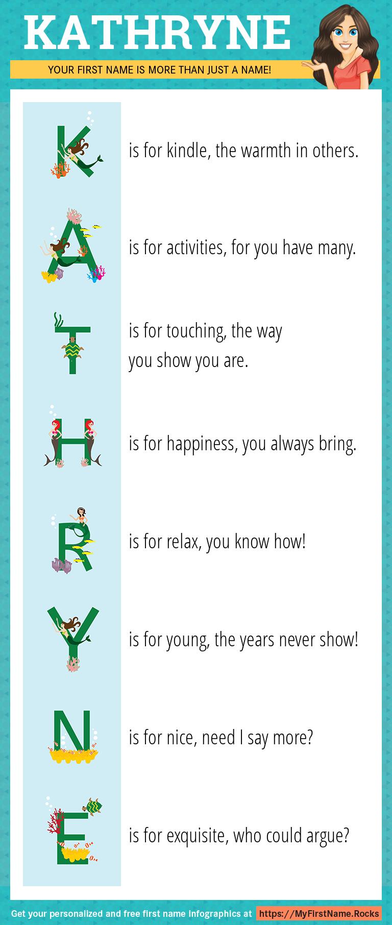 Kathryne Infographics